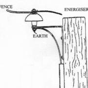 electric fence lightening diverter